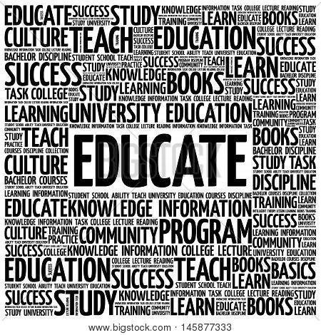 EDUCATE word cloud education concept, presentation background