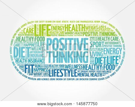 Positive Thinking Medical Pill Word Cloud
