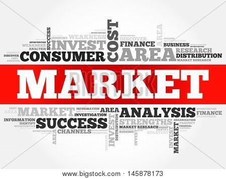 Market word cloud business concept, presentation background