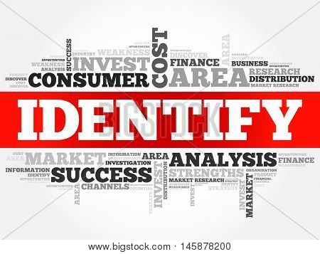 Identify word cloud business concept, presentation background