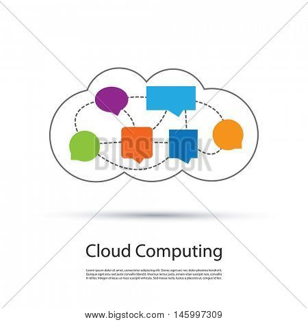 Cloud Computing Concept Design, Communication, Teamwork
