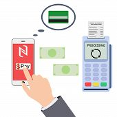 Mobile payments and near field communication Transaction paypass NFC poster