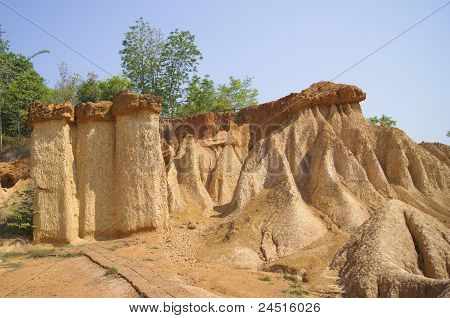 Water Erosion Of Soil.pae Meaung Pee