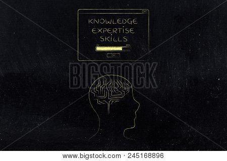 Genius Mind Conceptual Illustration: Knowledge Expertise Skills Loading Pop-up Message Above Head Pr