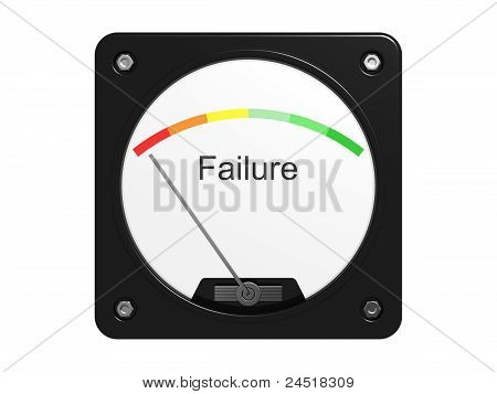 Failure Measuring Device. Isolated On The White Background