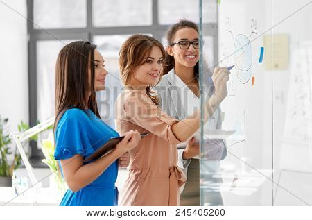 business, startup, planning and people concept - happy creative female team or businesswomen with papers and tablet pc computer looking at pie chart on office glass board