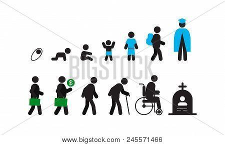 Human Life Cycle Silhouette Icon. Newborn Baby, Toddler, Preschooler, Schooler, Student, Worker, Adu