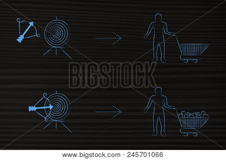 Successful Or Unsuccessful Marketing For Yout Target Market Conceptual Illustration: Client With Emp