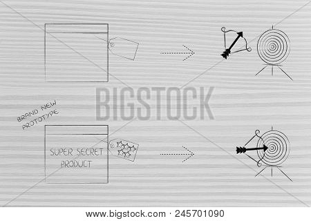 Successful Or Unsuccessful Marketing For Yout Target Market Conceptual Illustration: Average Packagi