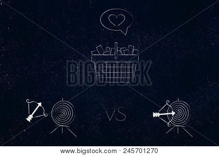 Successful Or Unsuccessful Marketing For Yout Target Market Conceptual Illustration: Full Shopping C