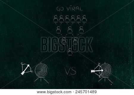 Successful Or Unsuccessful Marketing For Yout Target Market Conceptual Illustration: Go Viral Icon W