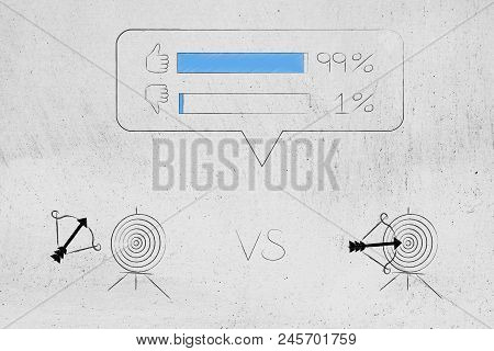 Successful Or Unsuccessful Marketing For Yout Target Market Conceptual Illustration: Positive Feedba