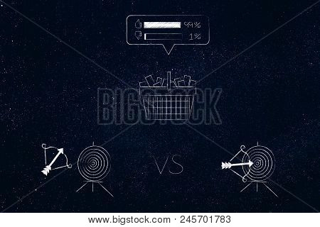 Successful Or Unsuccessful Marketing For Yout Target Market Conceptual Illustration: Shopping Basket