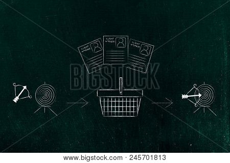 Successful Or Unsuccessful Marketing For Yout Target Market Conceptual Illustration: Customer Profil