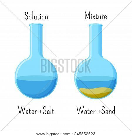 Homogeneous Solution Of Water And Salt And Heterogeneous Mixture Of Water And Sand In Glass Beakers.