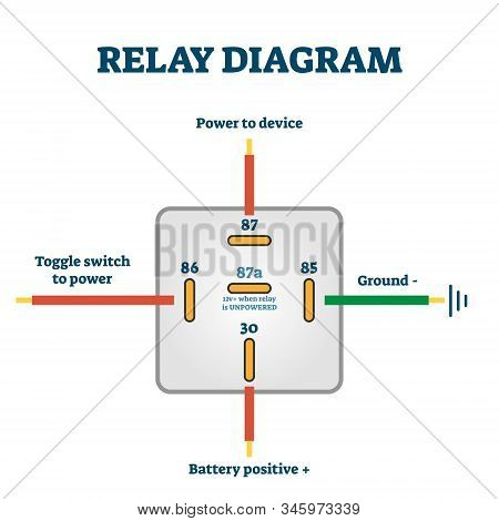 Relay Switch Example Diagram Drawing, Vector Illustration Scheme With Power, Battery, Device And Gro
