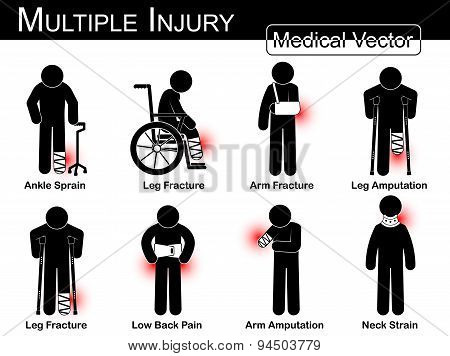 Multiple injury set