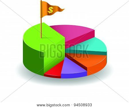 elevated pie chart and gold money flag