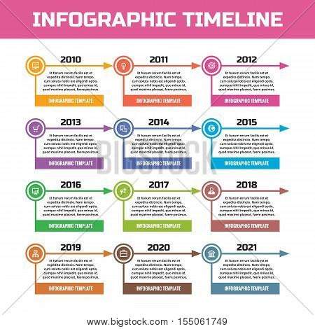 Business infographic concept - timeline for presentation, booklet, website and other creative projects. Vector template. Design elements. System of horizontal banners.