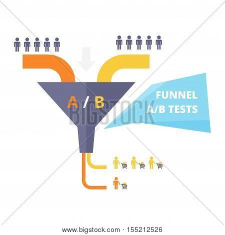 Funnel AB test - vector illustration. Sales funnel optimization work. Testing in internet marketing - business concept.