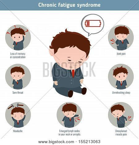 Chronic fatigue syndrome symptoms. Infographic element. Health concept.