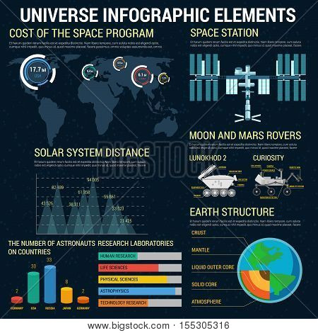 Universe space technology infographic with vector icons, graph, charts for space exploration. Elements and objects of cosmic space stations, mars and moon rovers, earth structure