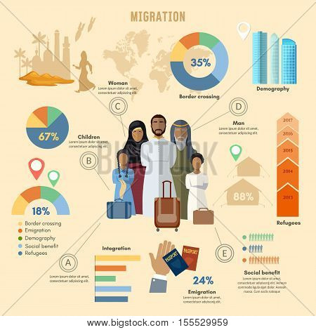 Refugees infographic. refugees immigration arab family social assistance for refugees vector illustration