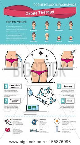 Vector Illustrated set with Cosmetology Ozone Therapy. Infographics with icons of medical cosmetic procedures for skin. poster