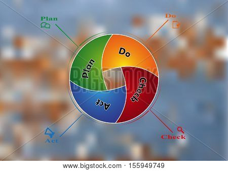 Illustration Infographic Template With Shape Circle Divided To Pdca Method On Blurred Background