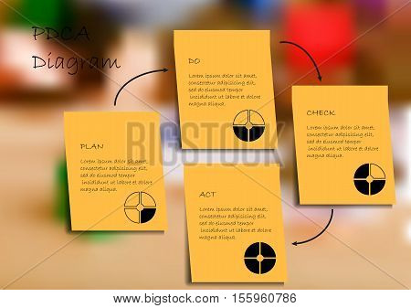 Infographic illustration template PDCA steps created by paper stickers with small pie charts. Background is blurred photo with financial estate and money motif.