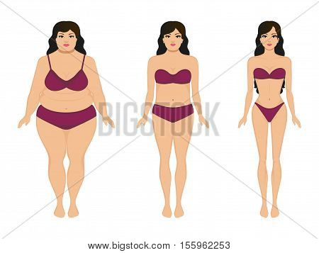 Vector illustration cartoon woman slimming. Fat and slim girl. Female body before and after weight loss, diet and fitness. Comparison athletic girl and plump woman. Growing thin lady. Flat style.