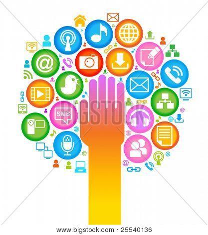 社交媒体,全球计算机网络中的通信