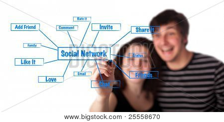 Web 2.0 diagram showing social networking concept 2