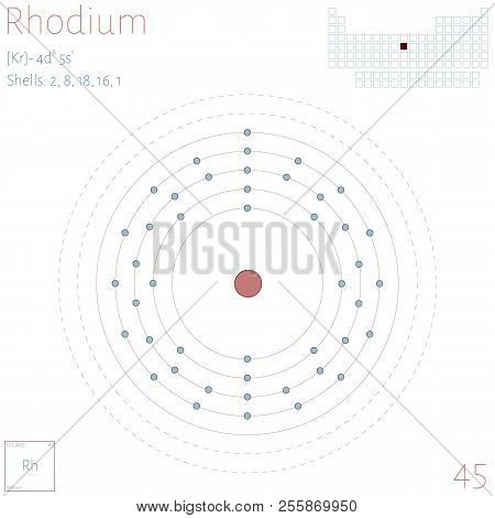 Large And Colorful Infographic On The Element Of Rhodium.