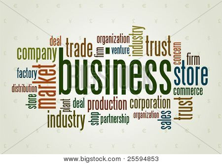 Wordcloud of business