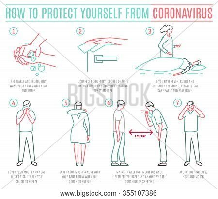 Protective Measures Against The Coronavirus. Covid-19 Disease Advice For The Public. Icon, Sign, Pic