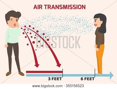 Air Infections. Transmission Of The Disease From One Person To Another. Health And Medical Concept V