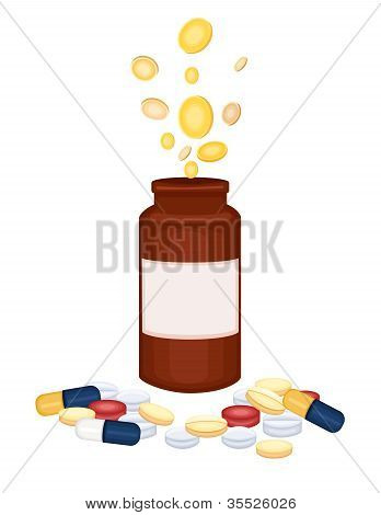 Expensive Medicine - Drugs