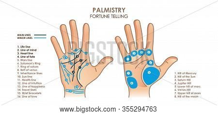 Palmistry. Hand With Main And Secondary Lines And Symbols. Mystical Hand Reading