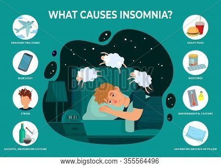 Insomnia Causes Infographics. Sleeping Disorder Reasons, Man Dont Sleep At Night And Counts Sheep Ve