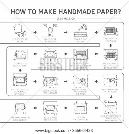 Hand Paper Making Process Icon Set Vector