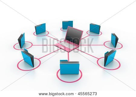 Computer and folder network