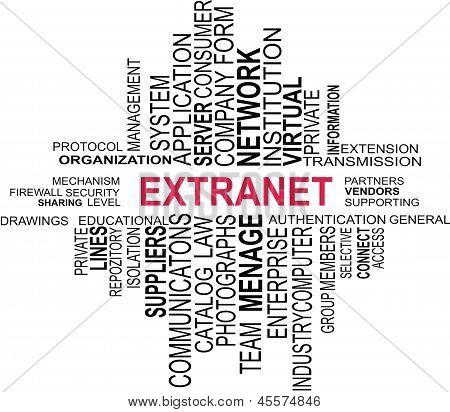 Word Cloud - Extranet.eps