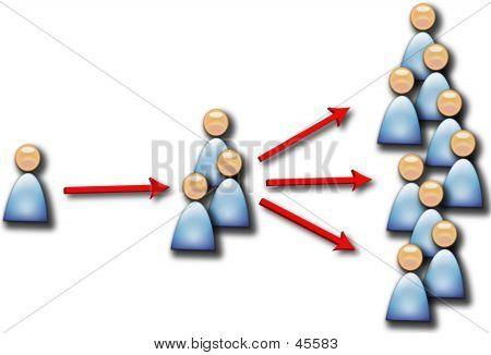 People Multiplying