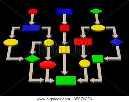 Concept Workflow
