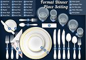 Detailed Illustration of a Set of Place Setting Formal Dinner poster