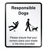 Monochrome comical responsible dog waste public information sign isolated on white background poster
