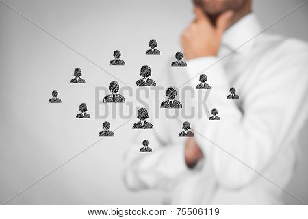 Customer Care Or Human Resources