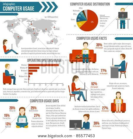 Computer Usage Infographic