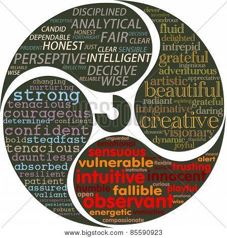 Characteristic Personality Traits